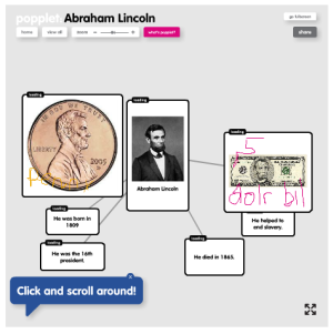Abraham Lincoln Popplet